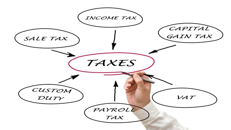 Why Early Tax Preparation in Manhattan Can Greatly Benefit You